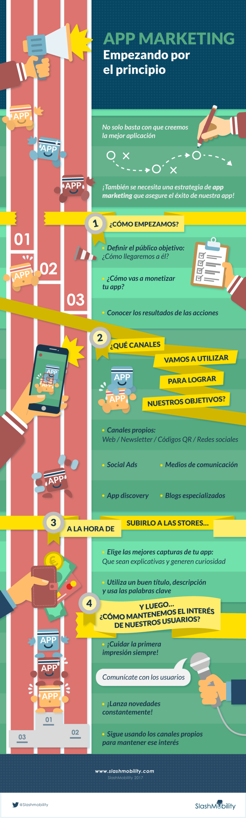 APP Marketing: Empezando por el principio