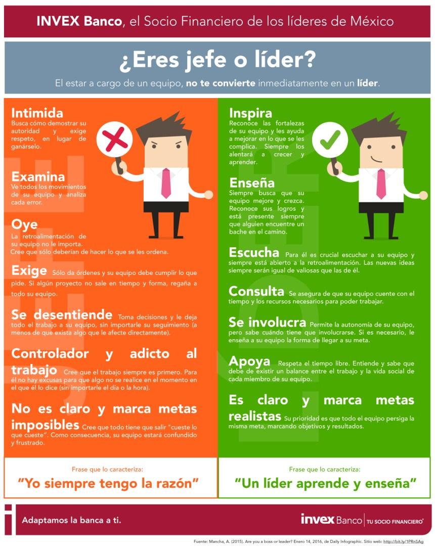 ¿Eres jefe o líder?