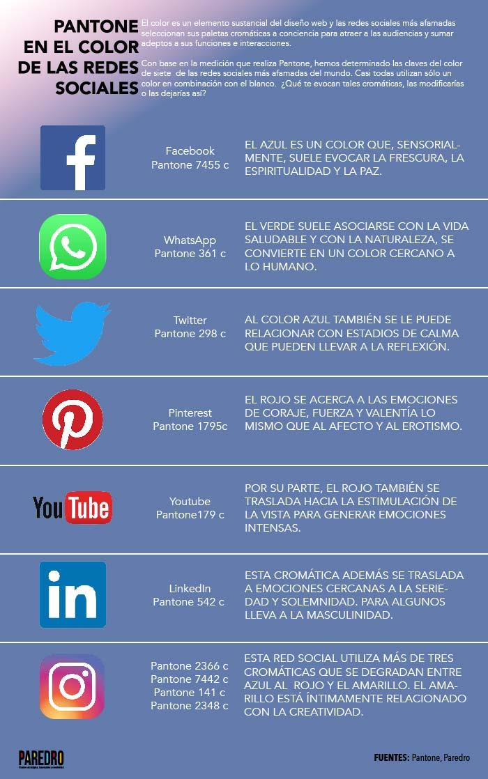 Pantone en el color de las Redes Sociales