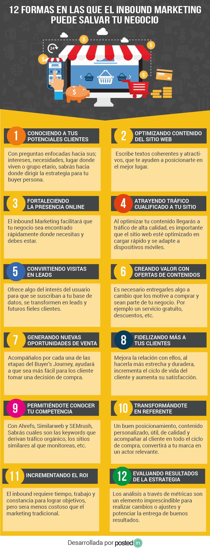12 formas en las que el Inbound Marketing puede salvar tu empresa