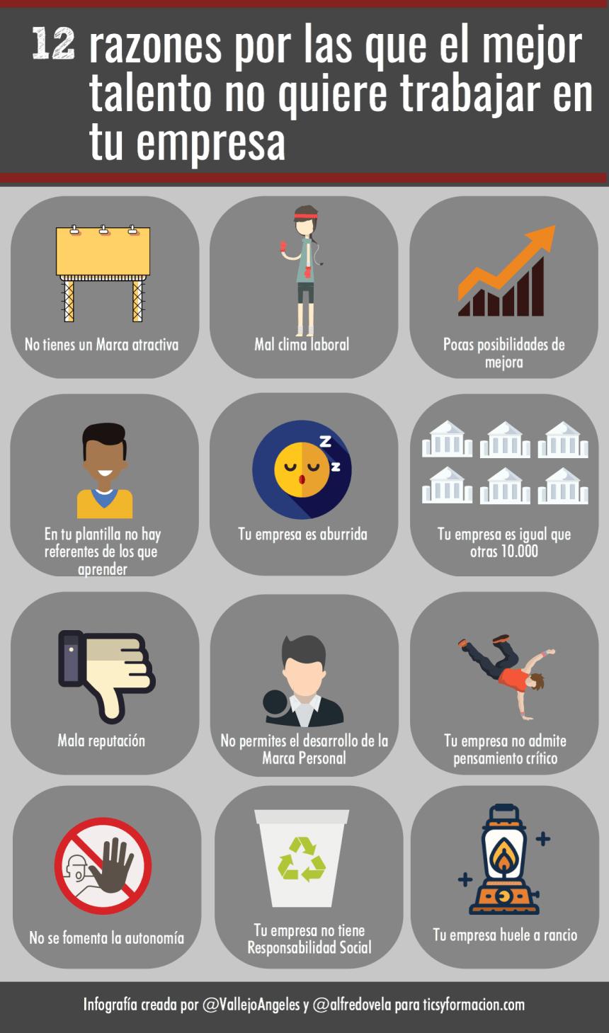 12 razones por las que el mejor talento no quiere trabajar en tu empresa