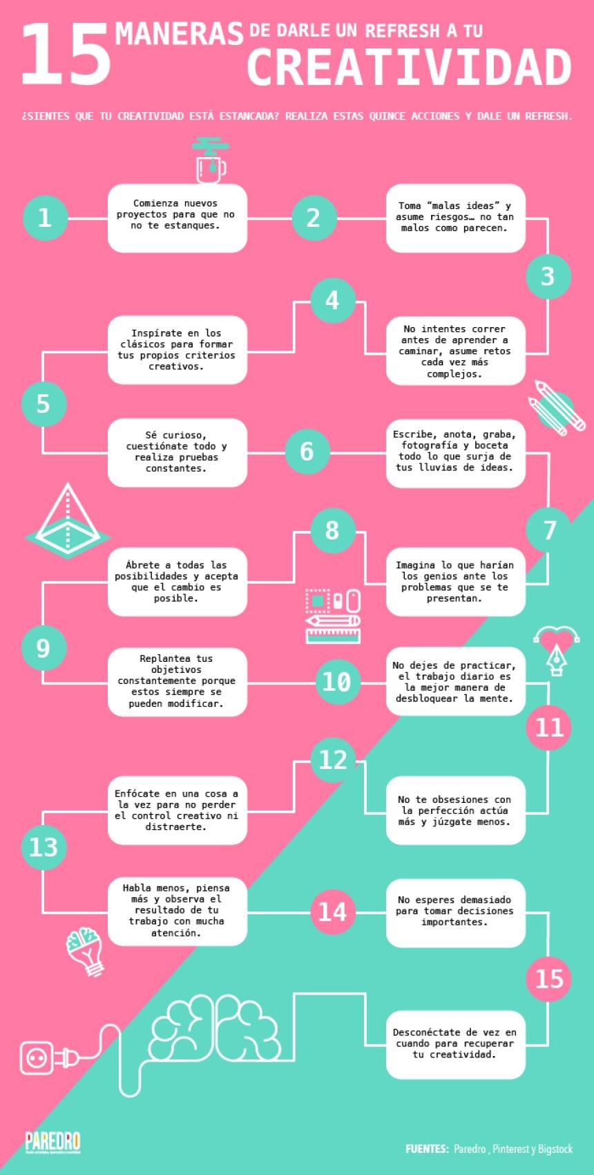 15 maneras de darle un refresh a tu creatividad