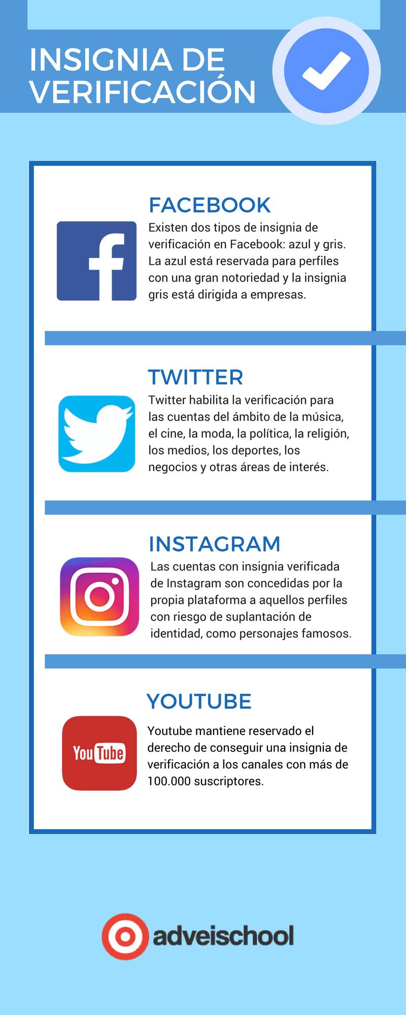 Cómo conseguir una insignia de verificación en redes sociales