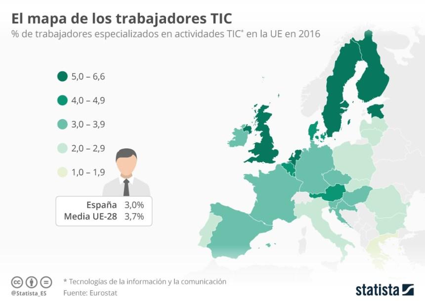 Densidad de trabajadores TIC en los países de la Unión Europea