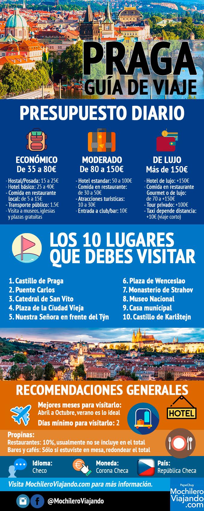 Praga: Guía de viaje