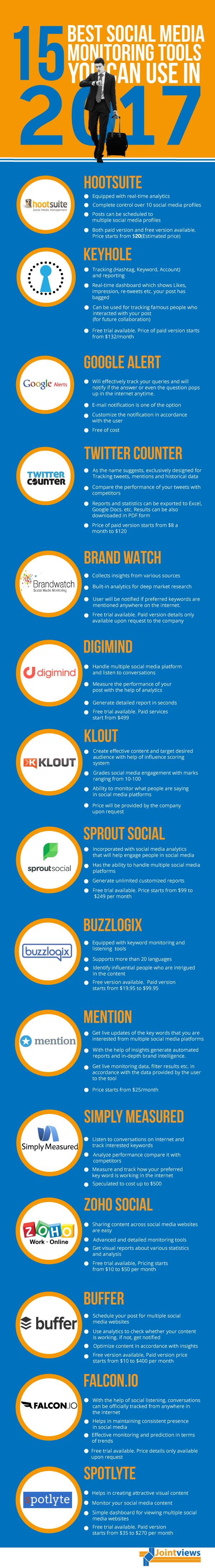 15 mejores herramientas monitorización de redes sociales