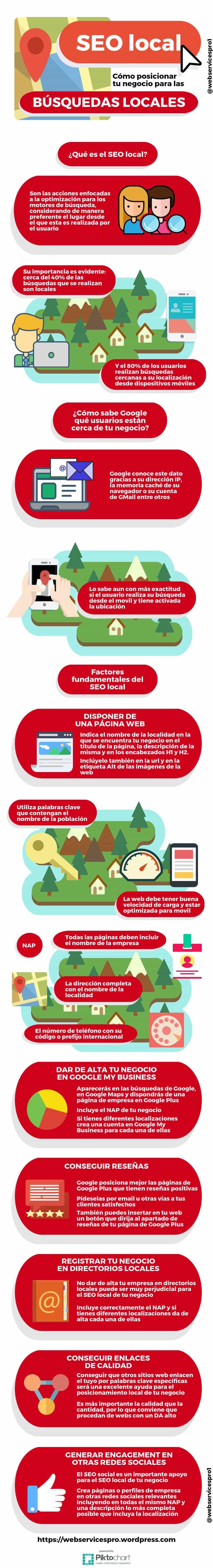 SEO local: cómo posicionar tu negocio para las búsquedas locales