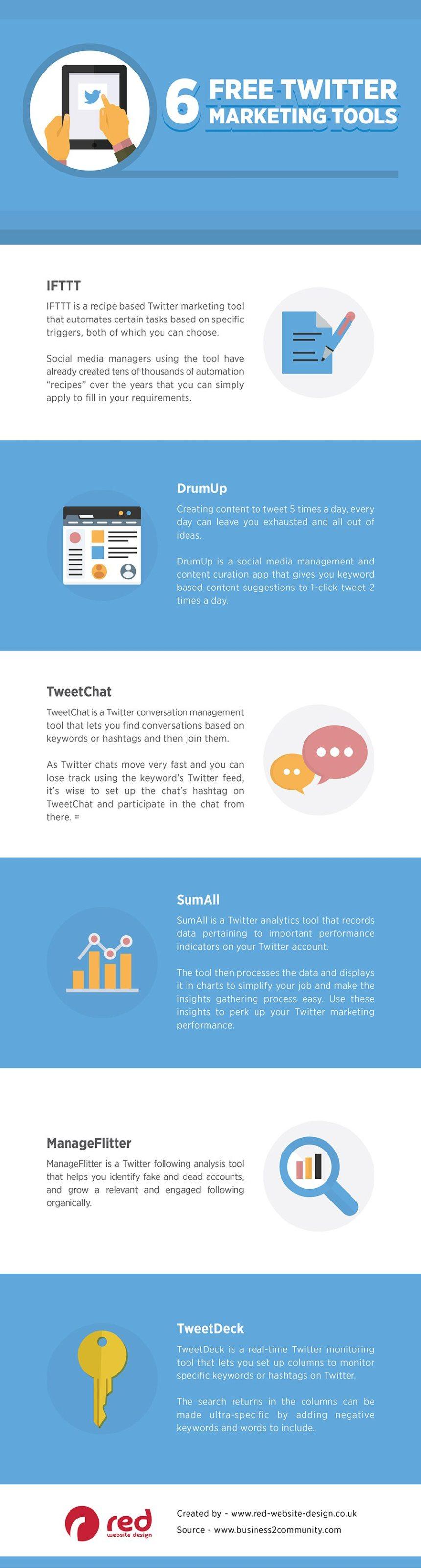 6 herramientas gratuitas para marketing en Twitter