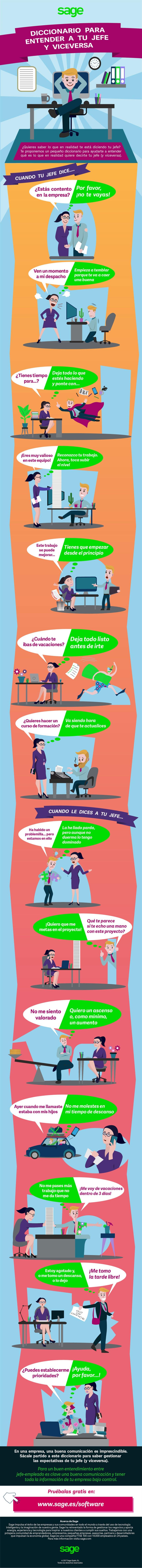 Diccionario para entender a tu jefe (y viceversa)