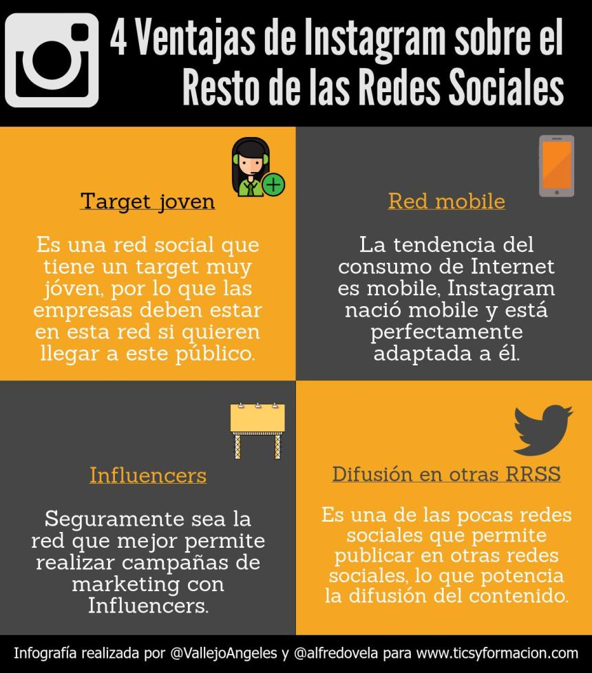 4 ventajas de Instagram sobre el resto de Redes Sociales