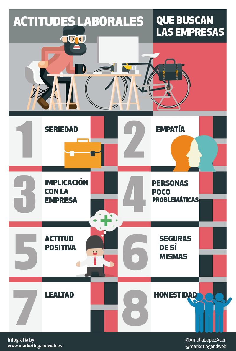 8 actitudes laborales que buscan las empresas