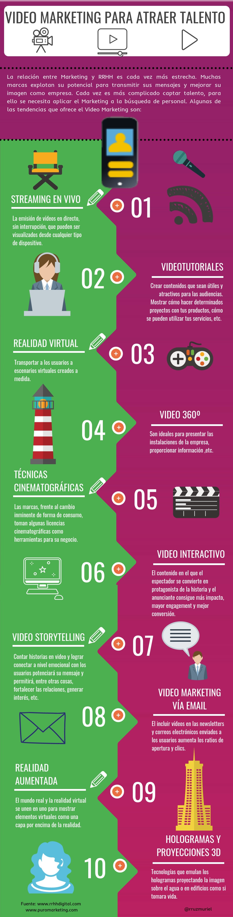 Videomarketing para atraer talento