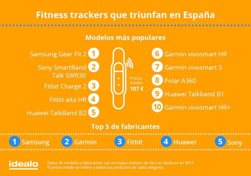 Fitness trackers más populares en España