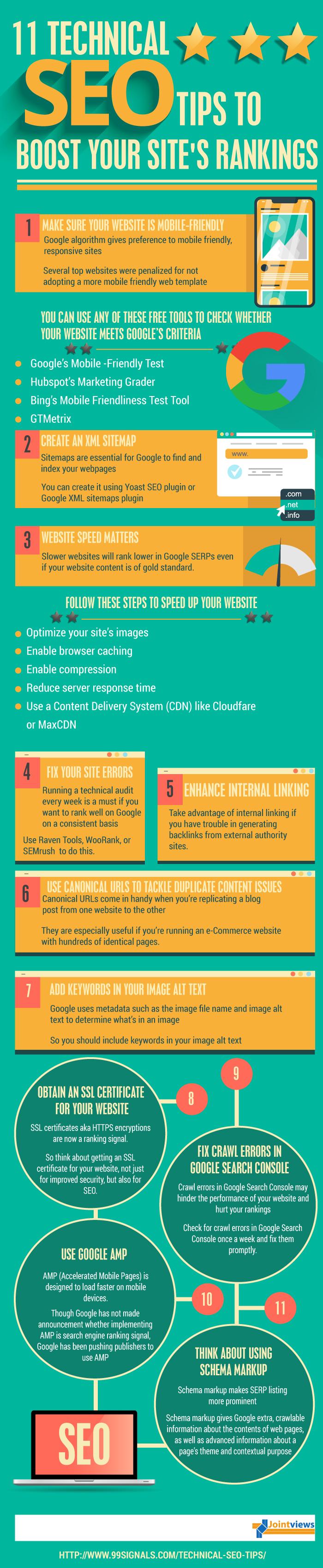 11 consejos técnicos sobre SEO para mejorar tu posición