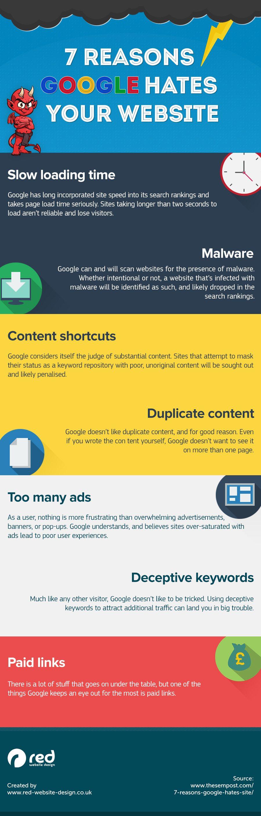7 razones por las que Google odia tu web #infografia #infographic #seo