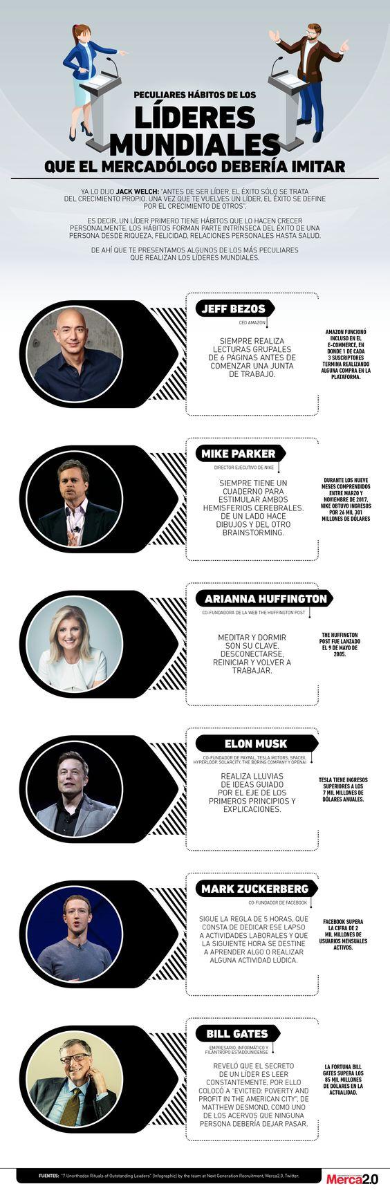 Hábitos de líderes mundiales de los que un marketiniano podría aprender