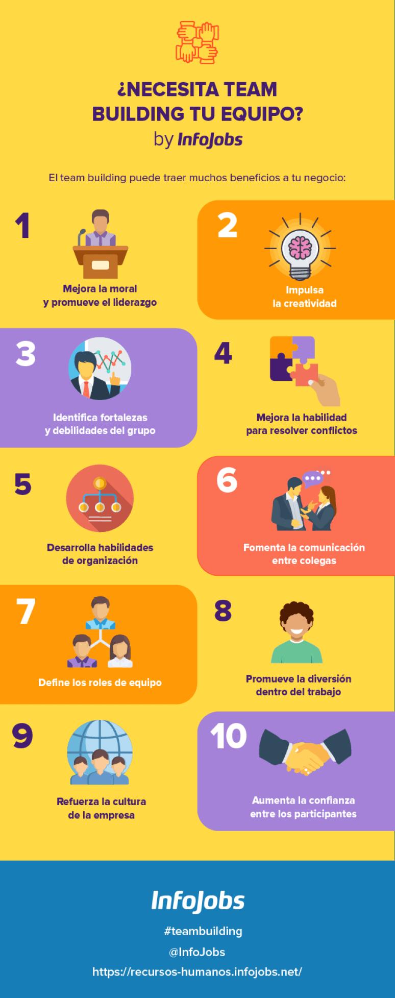 Team Building: para qué lo necesita tu equipo
