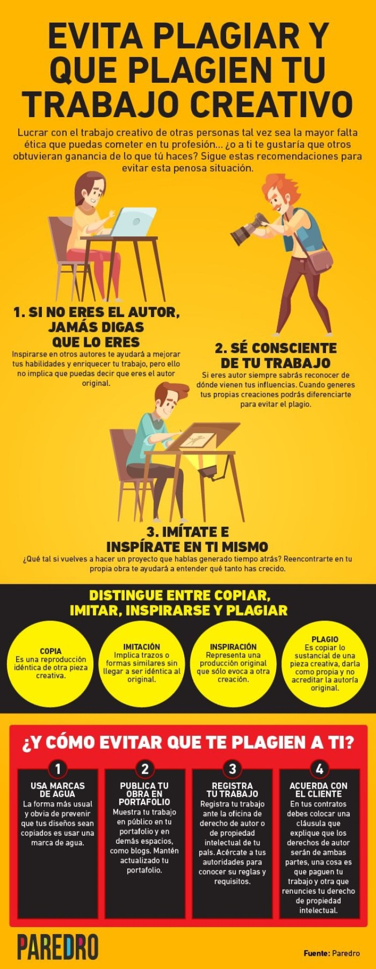 Evita plagiar y ser plagiado en tu trabajo creativo