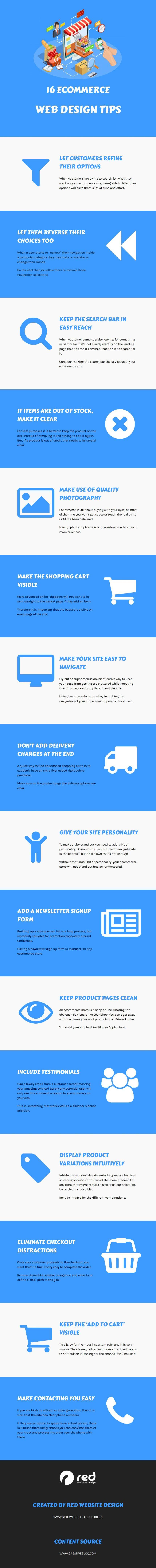 16 consejos de diseño web para Comercio Electrónico