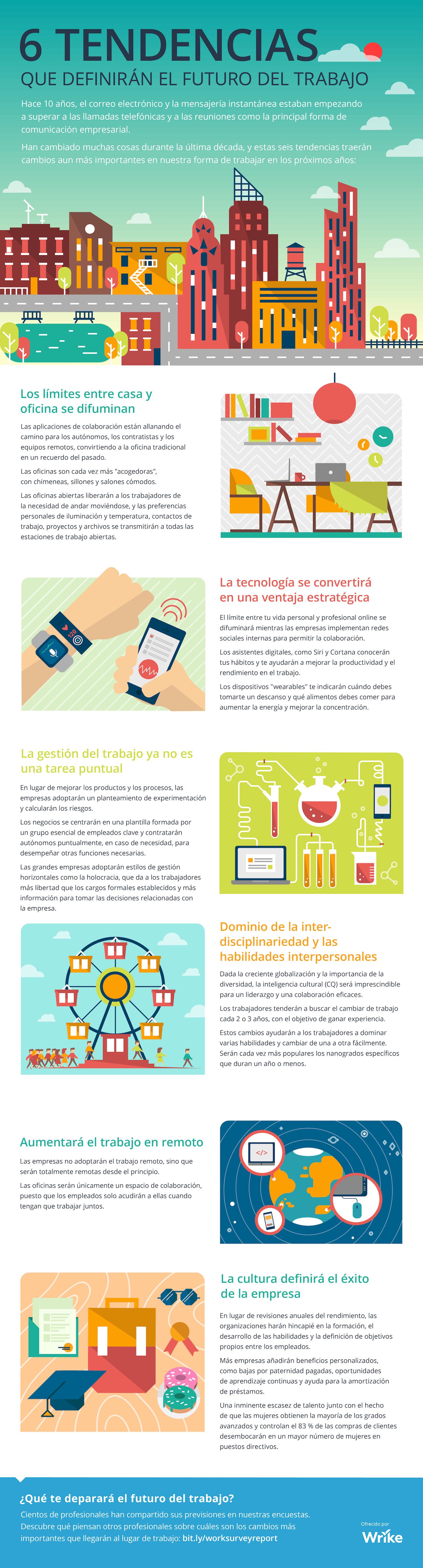 6 tendencias que marcarán el futuro del trabajo #infografia #infographic #empleo