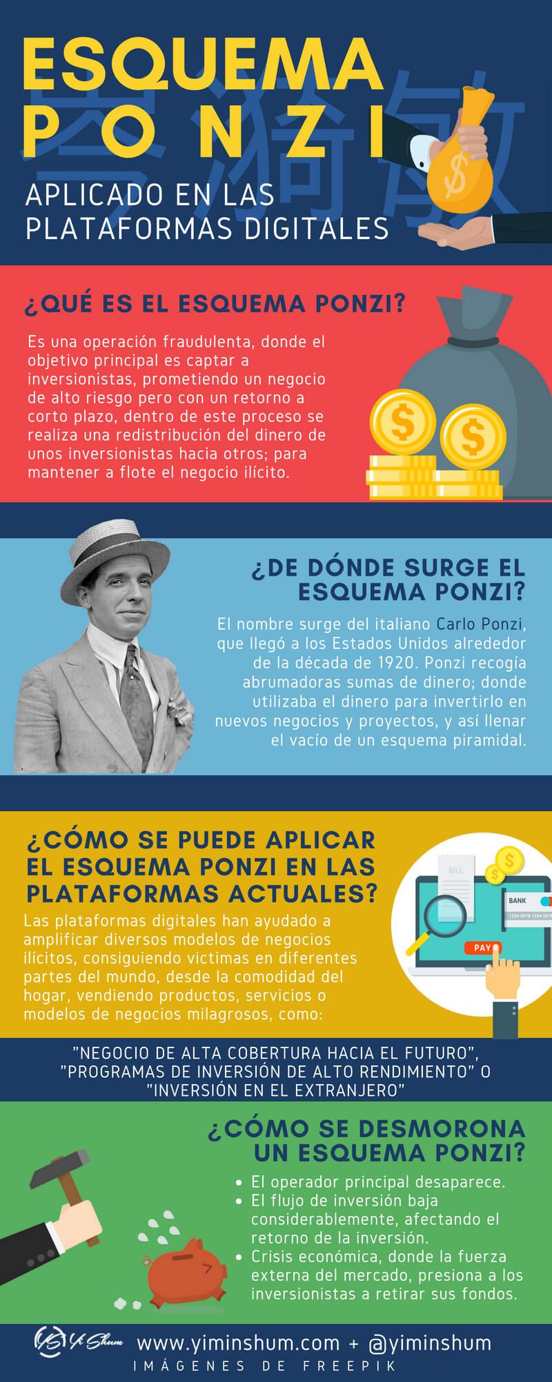 Esquema Ponzi aplicado a las Plataformas Digitales