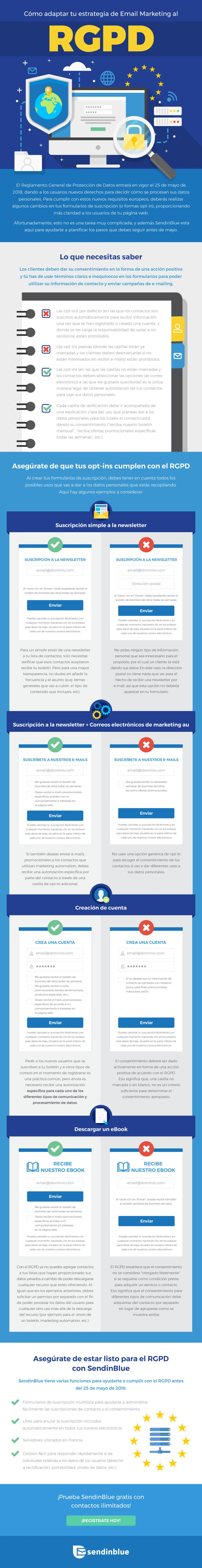 Cómo adaptar tu estrategia de Email Marketing al RGPD