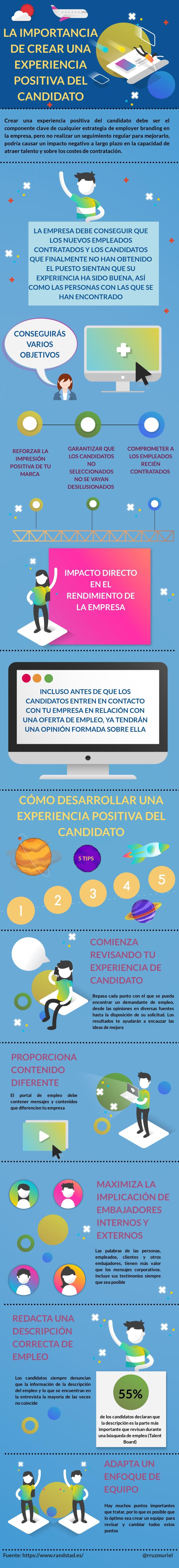 La importancia de crear una experiencia positiva del candidato