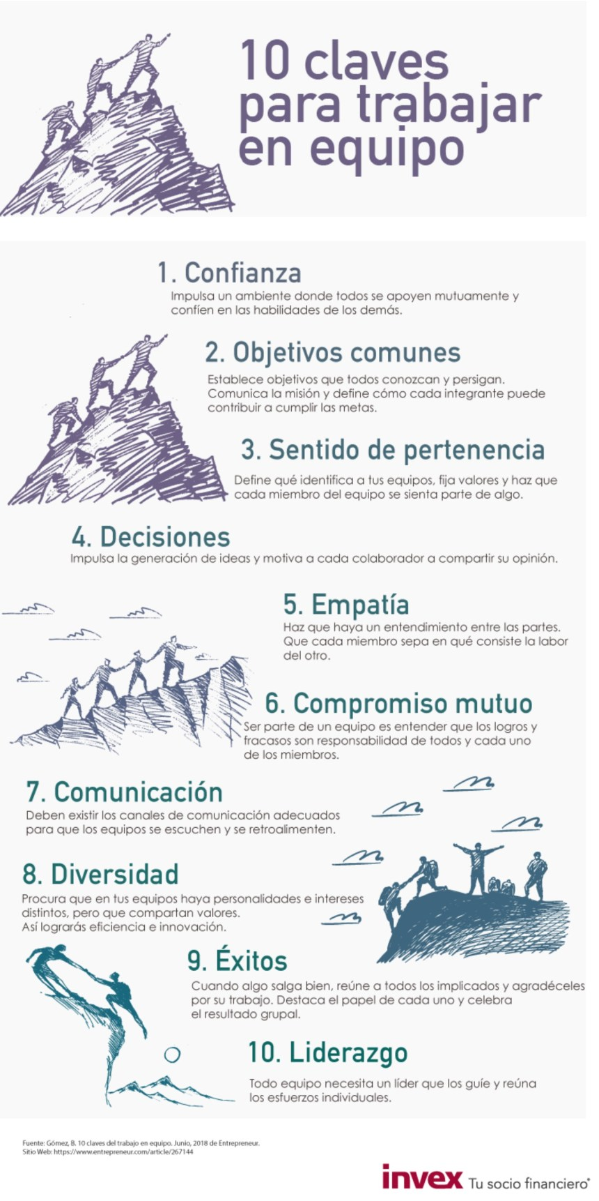 10 claves para trabajar en equipo