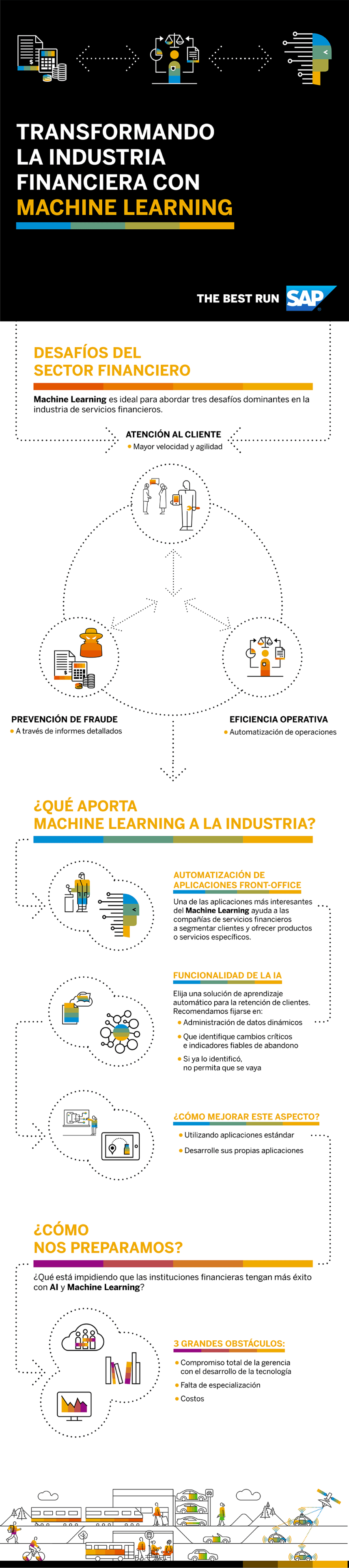 Machine Learning en la industria financiera