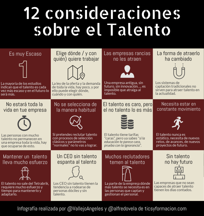 12 consideraciones sobre el Talento