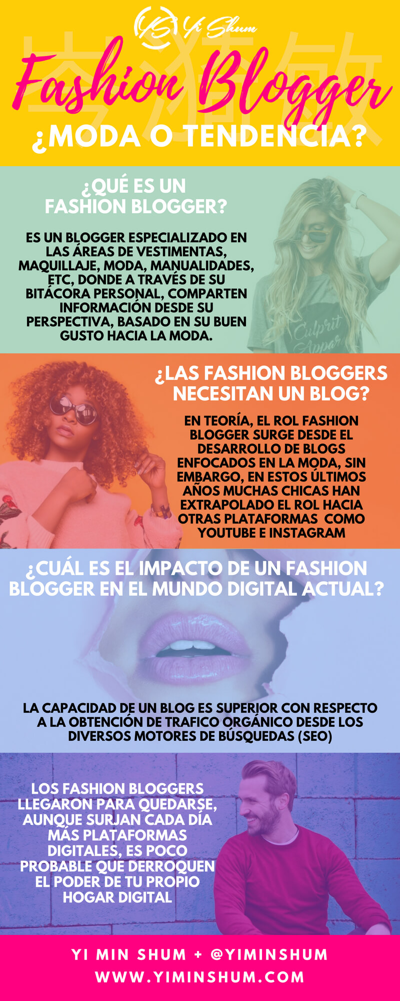 Fashion bloggers ¿moda o tendencia?