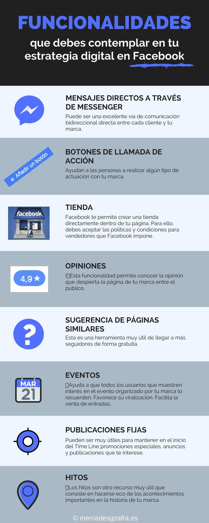 Funcionalidades de Facebook para tu Estrategia Digital
