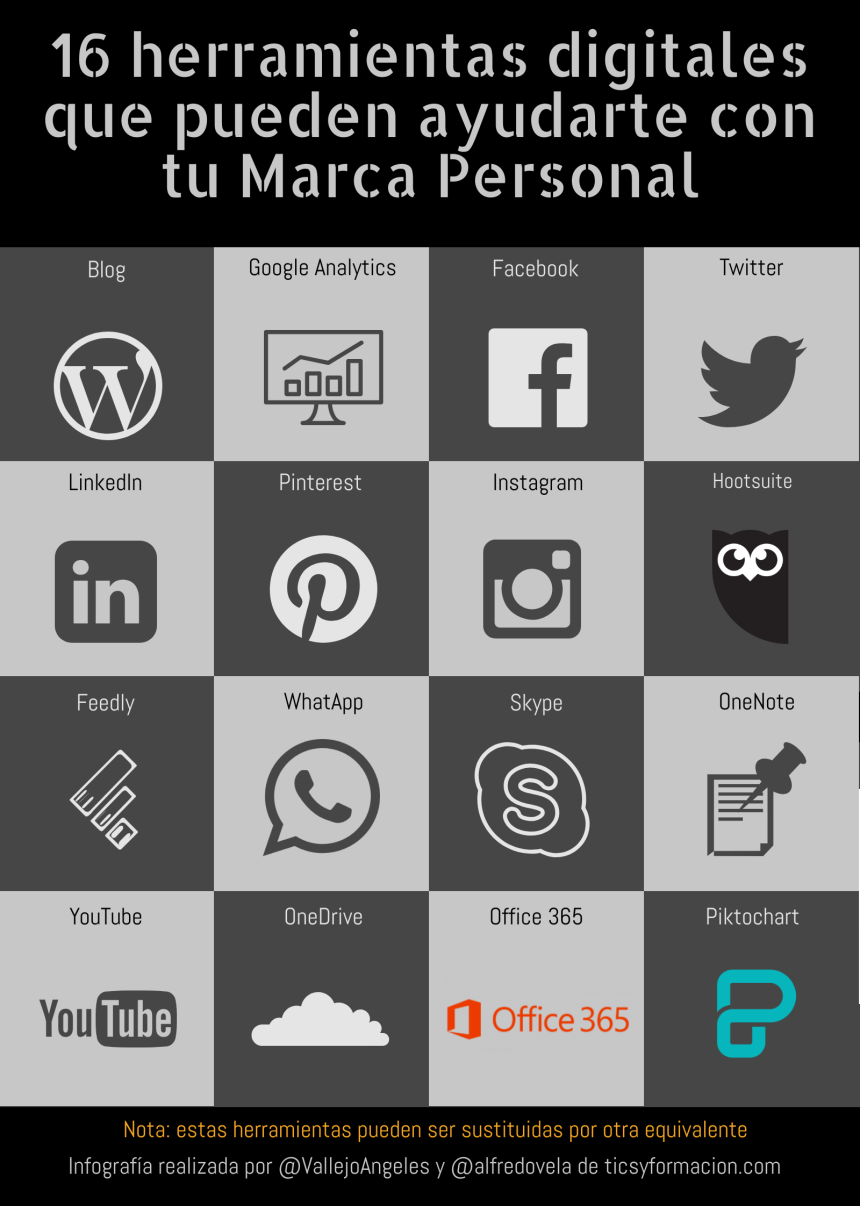16 herramientas digitales que pueden ayudarte con tu Marca Personal