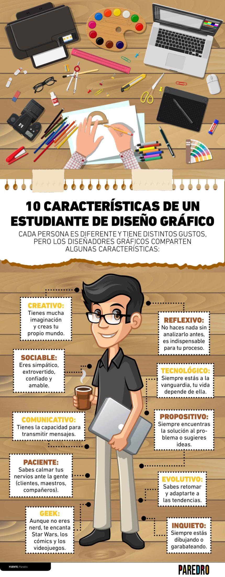 10 características de un estudiante de Diseño Gráfico