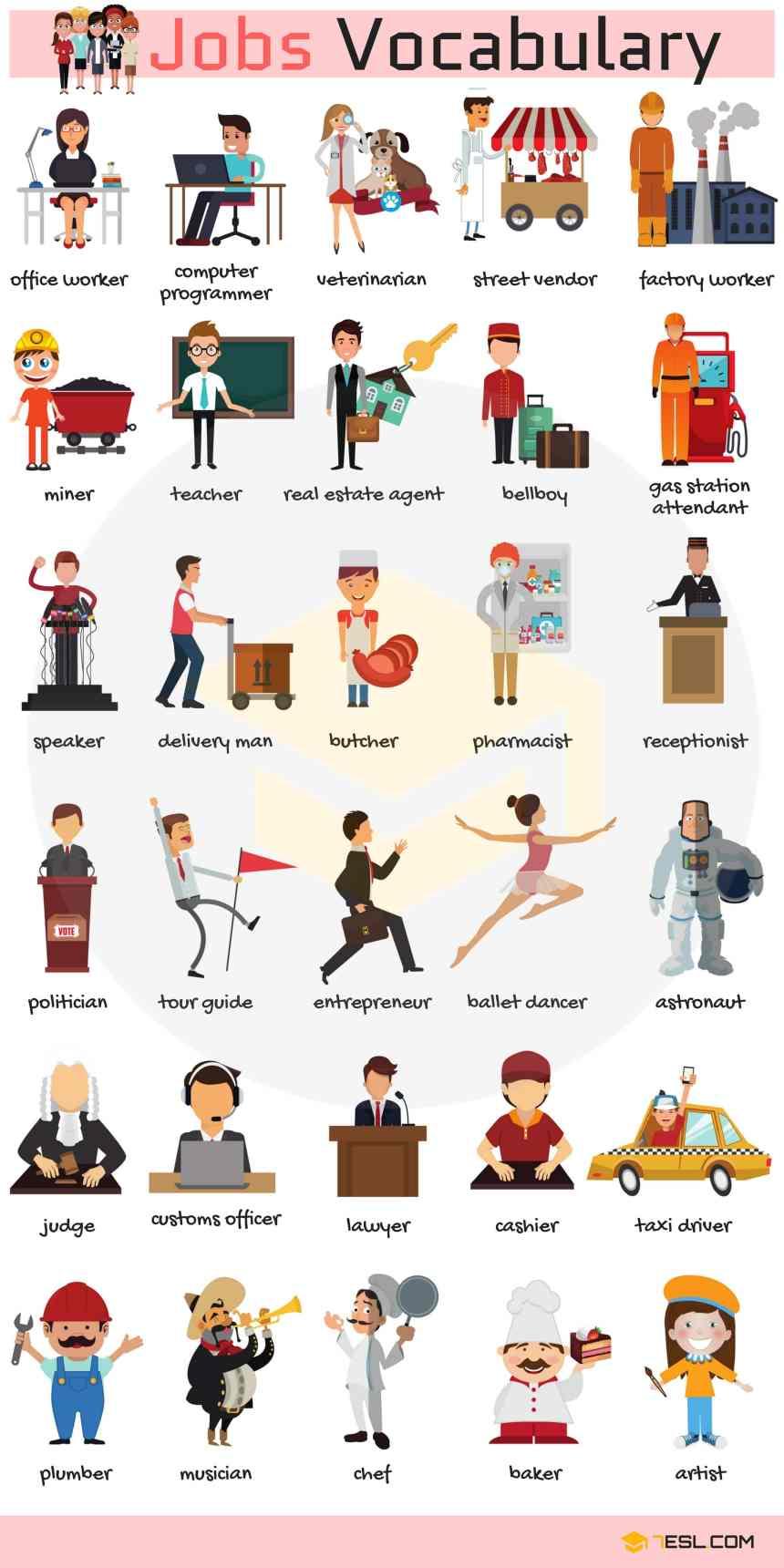Aprende inglés: profesiones