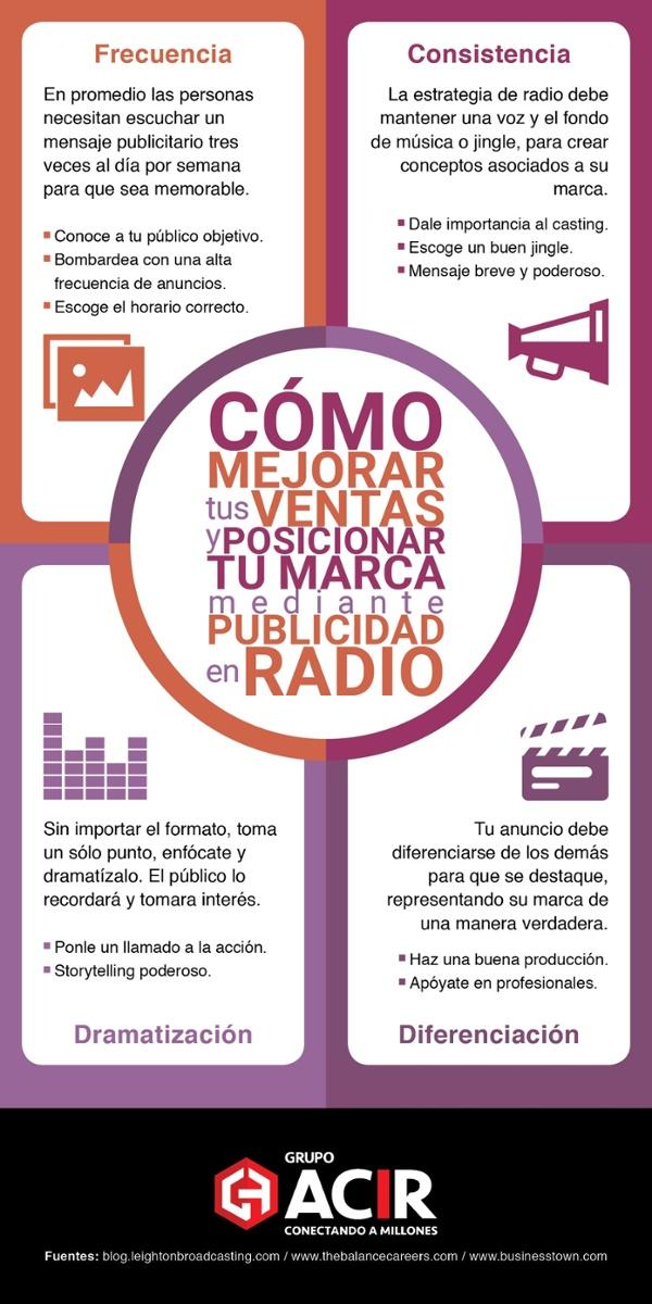Cómo mejorar ventas y posicionaCómo mejorar ventas y posicionar tu marca con publicidad en radio tu marca con publicidad en radio
