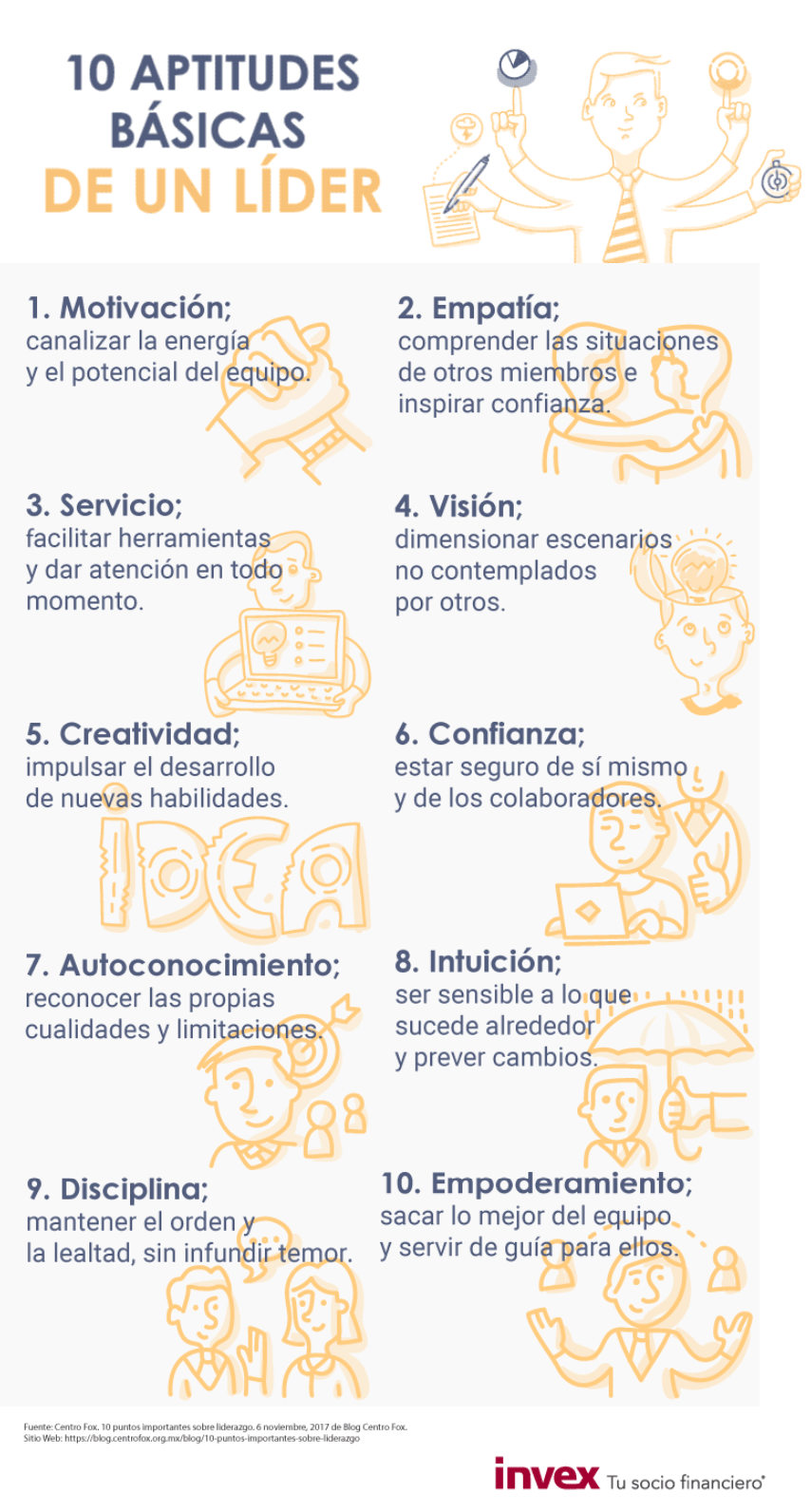 10 aptitudes básicas de un líder