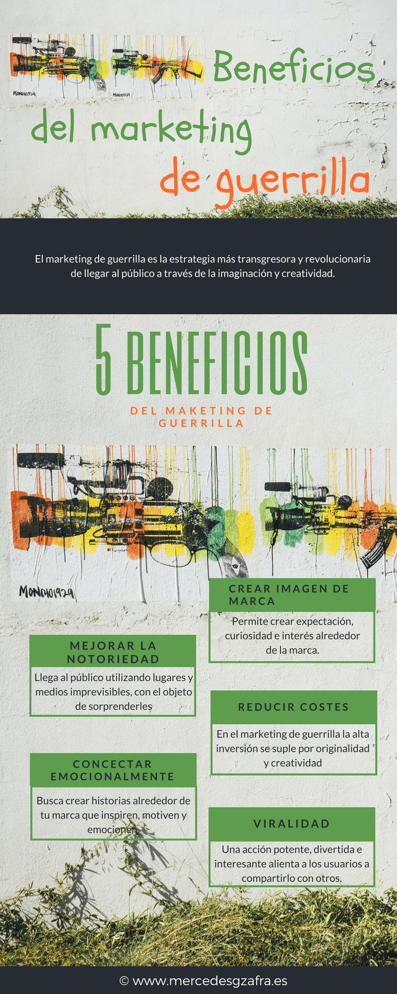 5 beneficios del Marketing de Guerrilla