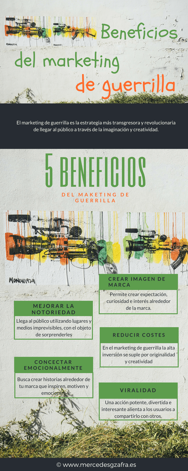 5 beneficios del Marketing de Guerrilla
