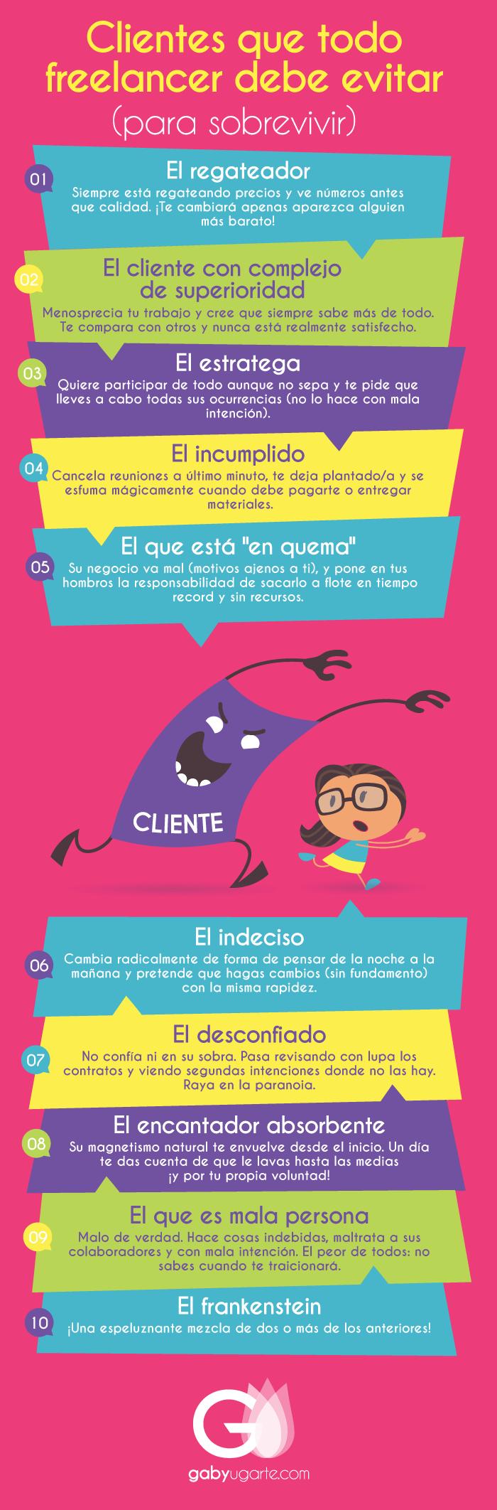 10 tipos de clientes que un freelance debe evitar