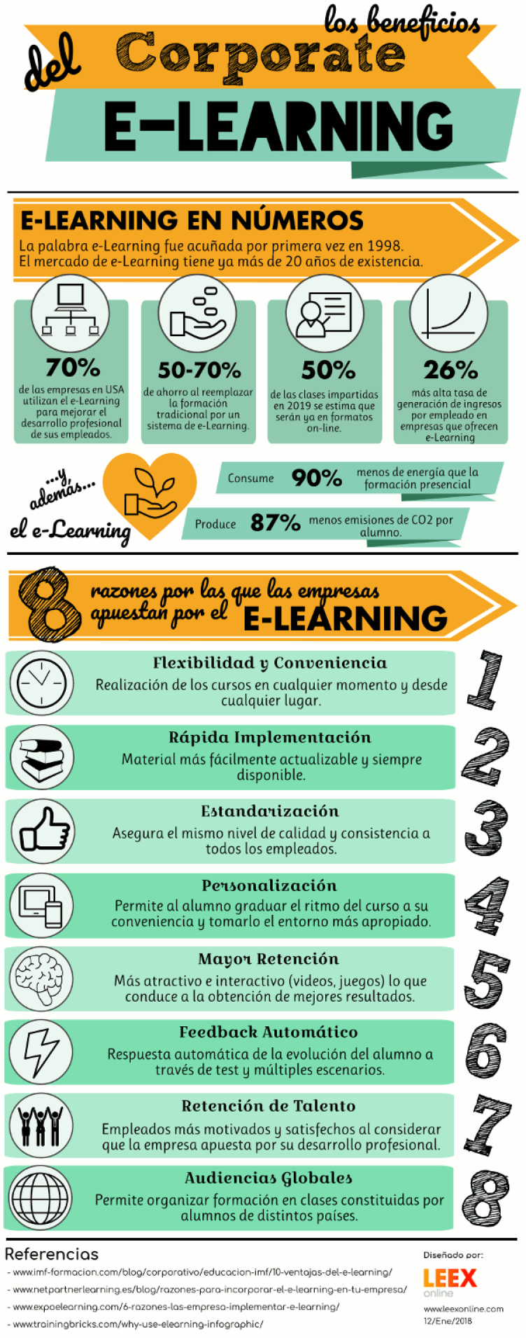 Las ventajas del corporate eLearning