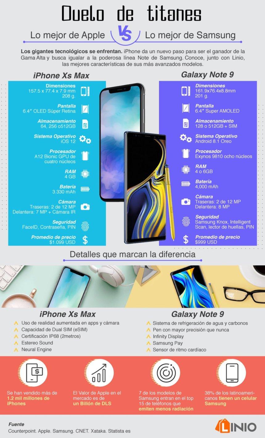 iPhone Xs Max vs Galaxy Note 9
