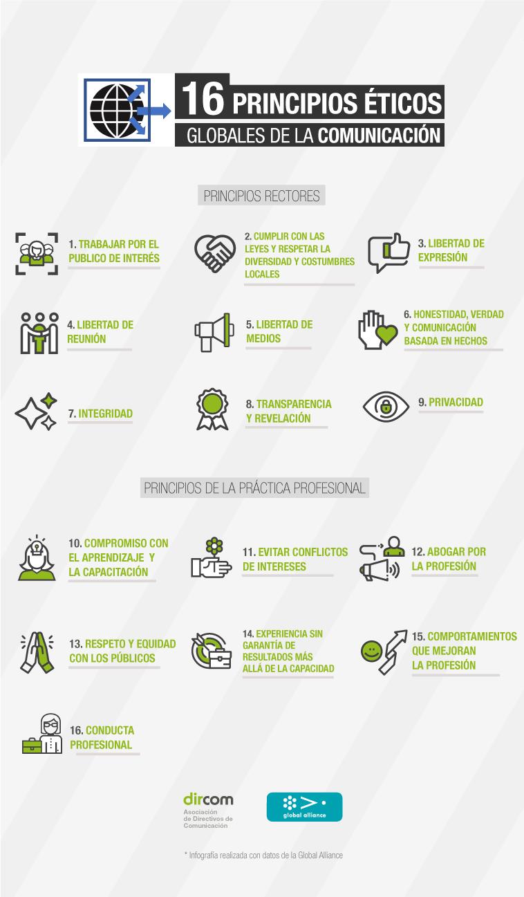 16 principios éticos globales de la comunicación