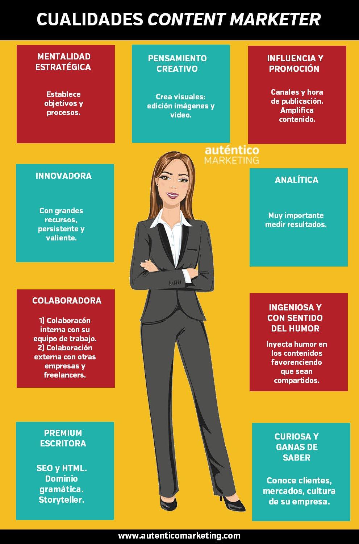 Cualidades de un Content Marketer #infografia #infographic #marketing