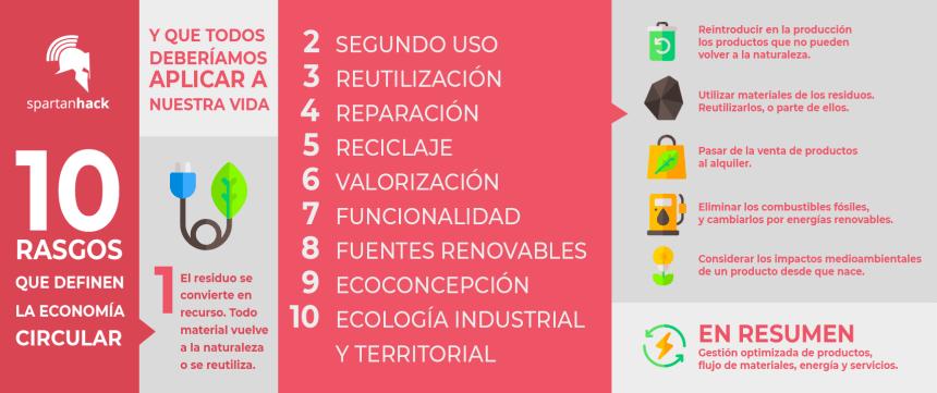 10 rasgos que definan la Economía Circular