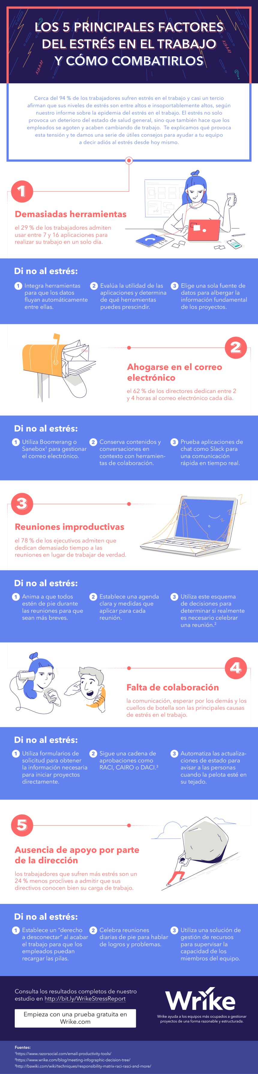5 principales factores del estrés en el trabajo y cómo combatirlos