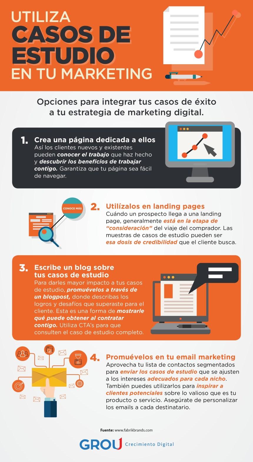 Utiliza Casos de Estudio en tu Marketing Digital