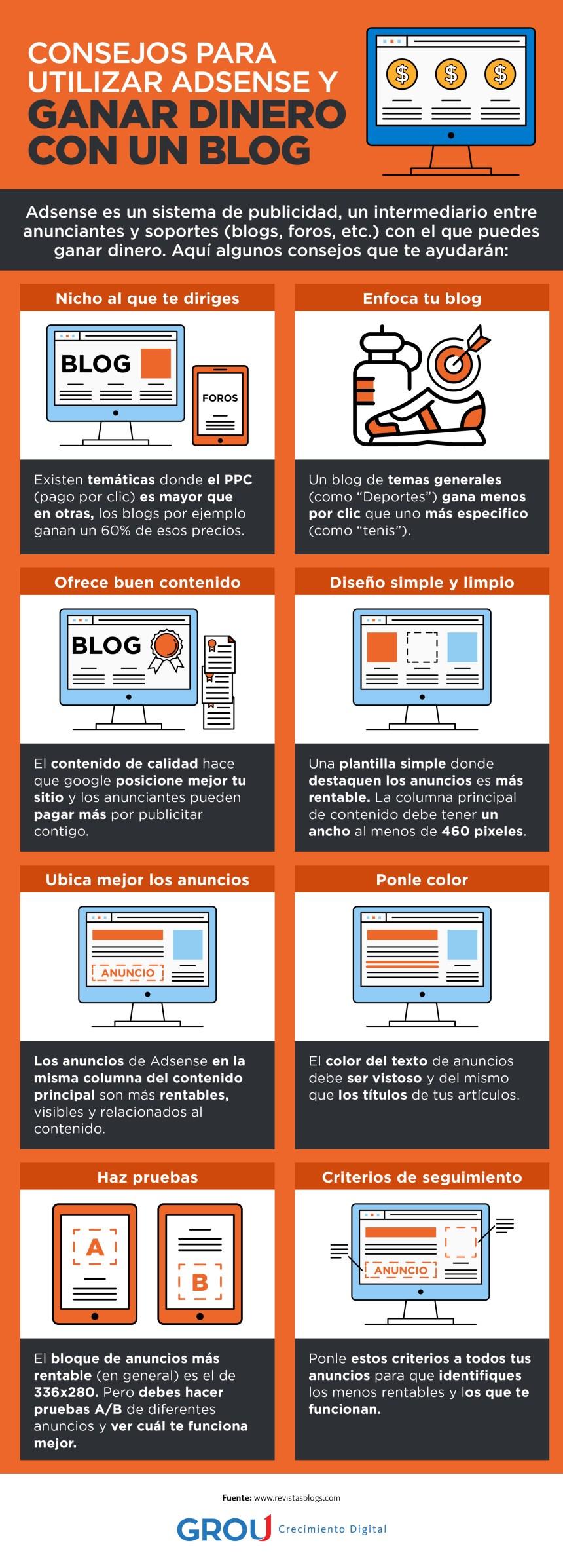 Consejos para utilizar AdSense y ganar dinero con un Blog