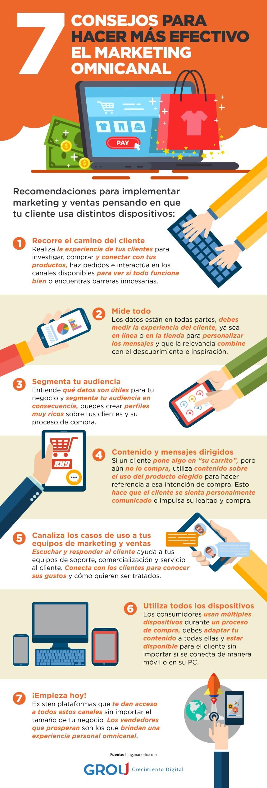 7 consejos para hacer más eficaz el Marketing Omnicanal