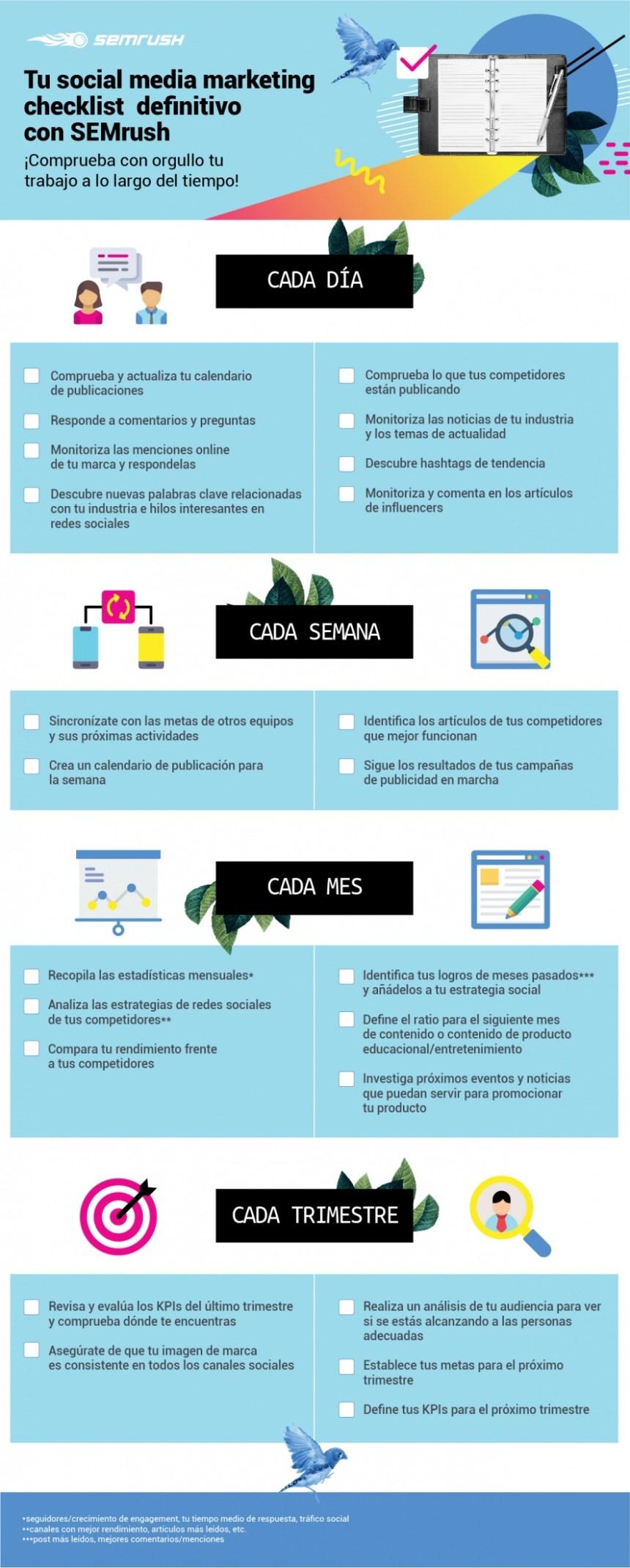 TICs y Formación - Blog personal de Alfredo Vela , en él encontrarás información sobre Social Media, Marketing, Formación y TICs, sobre todo en formato de infografía.